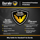 Duralo Lifetime Warranty