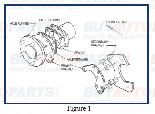 brake conversion kit 2