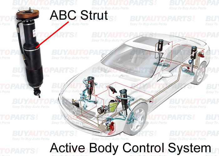 What Is A Mercedes Abc System