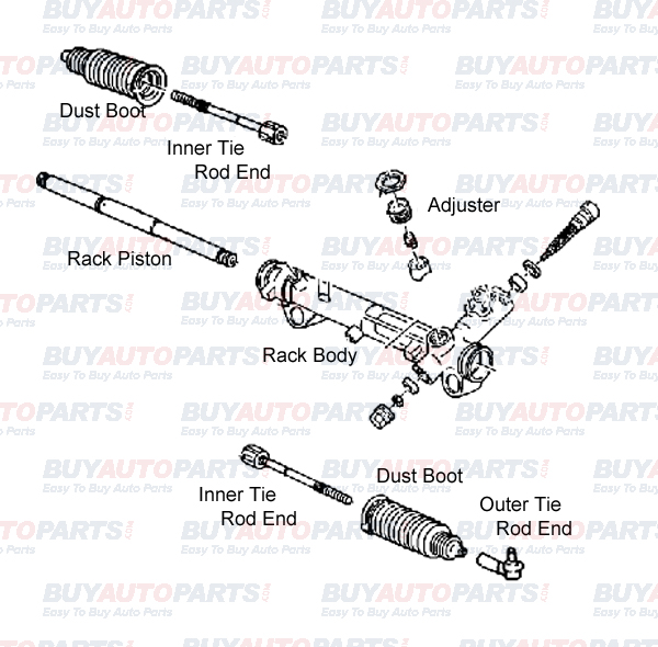 What Is A Rack And Pinion on Wiper Motor Wiring Diagram