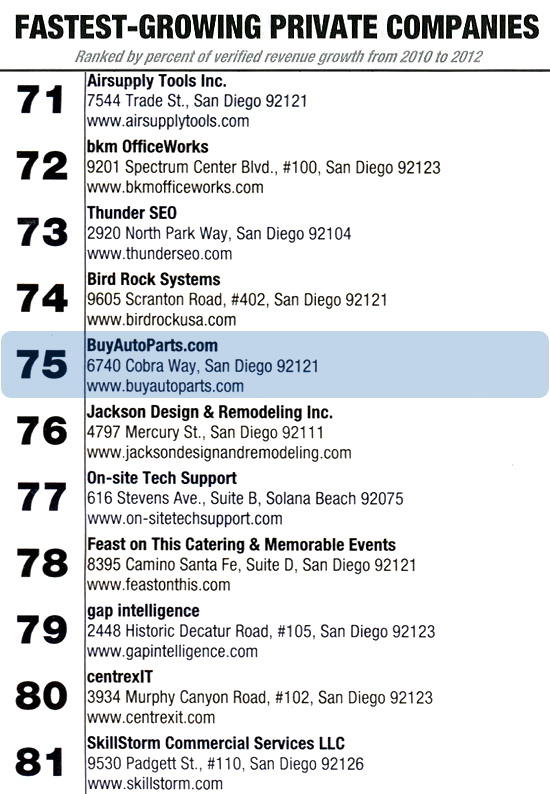 BuyAutoParts 75 On San Diego Business Journal Fastest Growing Companies 2013