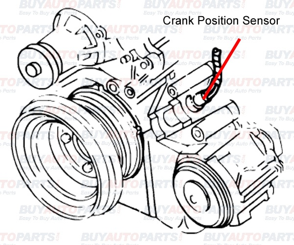 Repair Crank Position Sensor Partsrhbuyautoparts: Crank Sensor Location At Gmaili.net