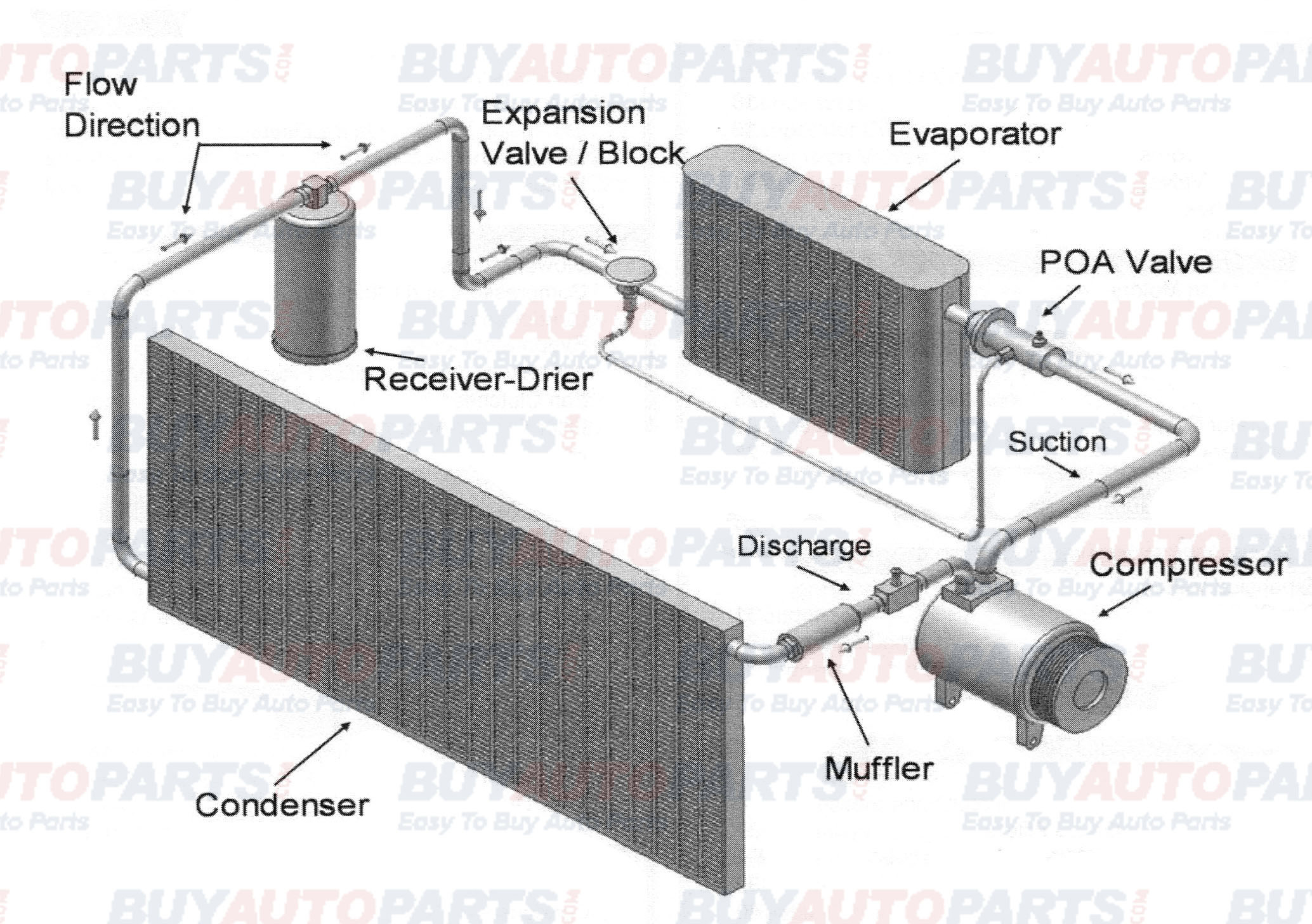 drier expansion device system layout