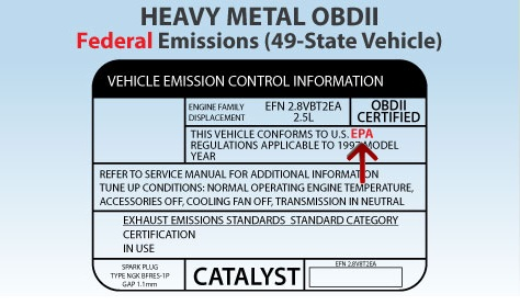 Is Your Car Federal Or California Emissions