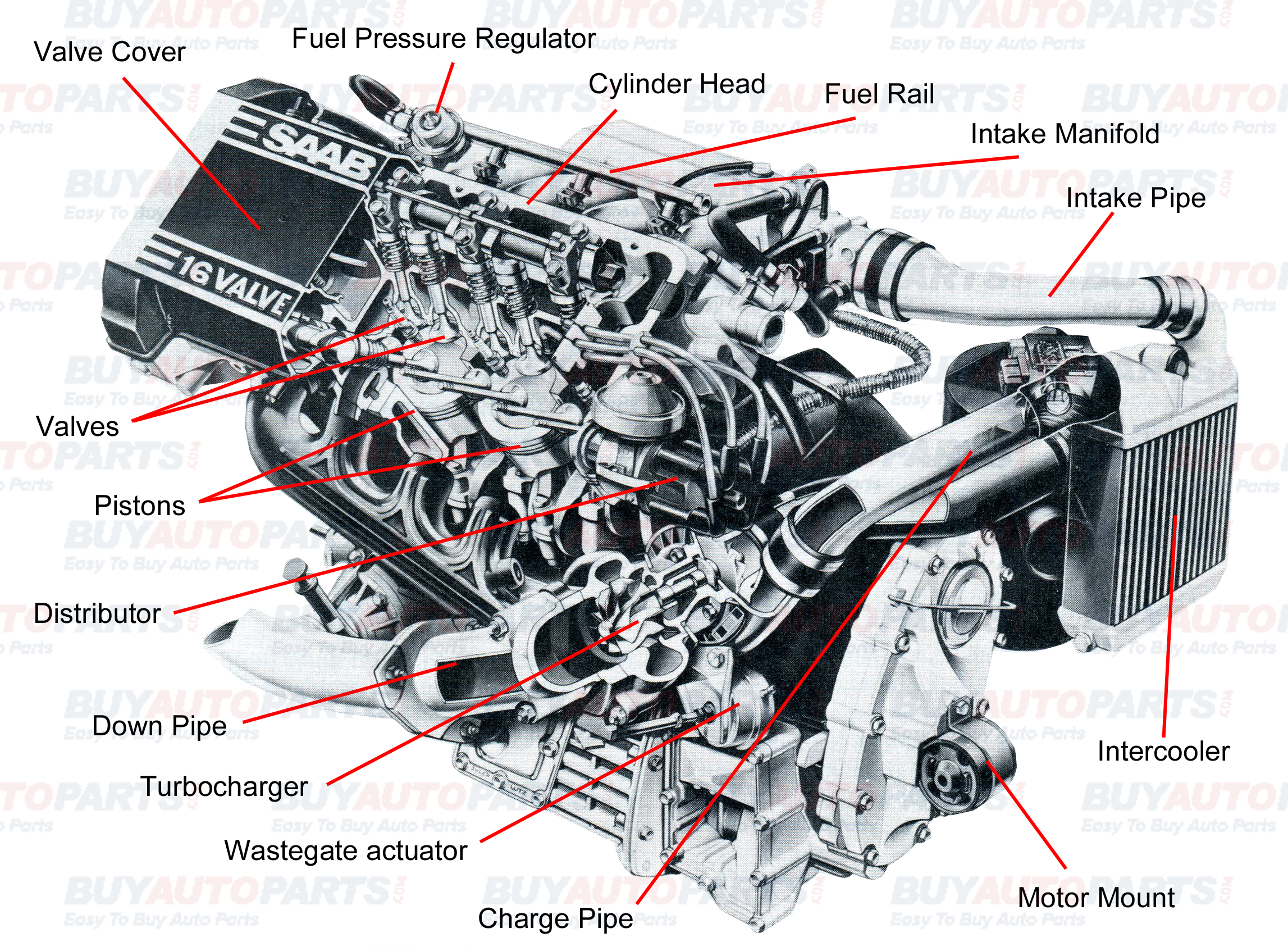 basic engine parts understanding turbo buyautoparts com BMW E39 Engine Diagram basic engine parts