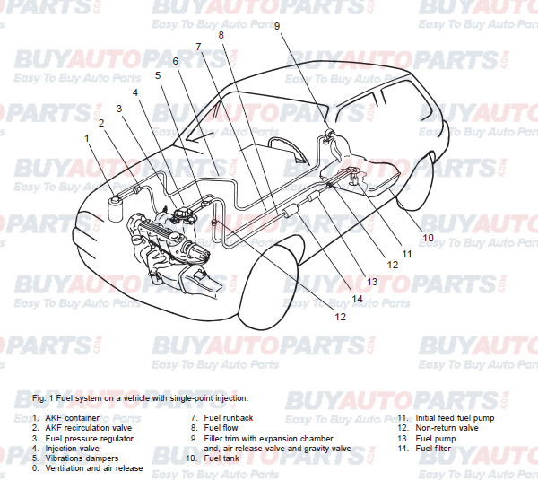 fuel system layout rh buyautoparts com