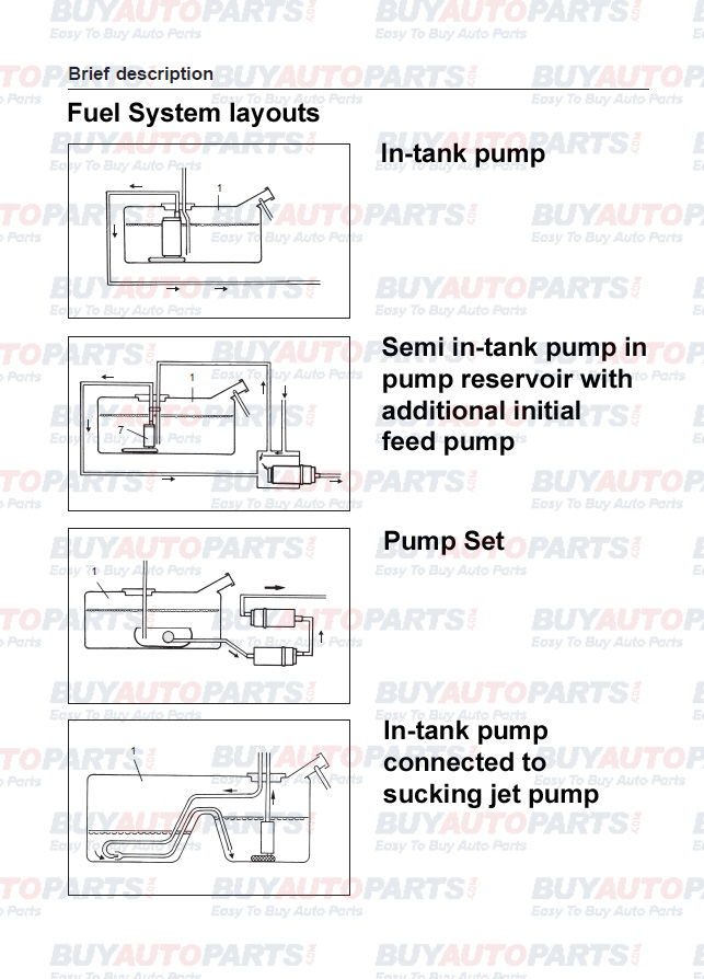 Fuel System Layouts