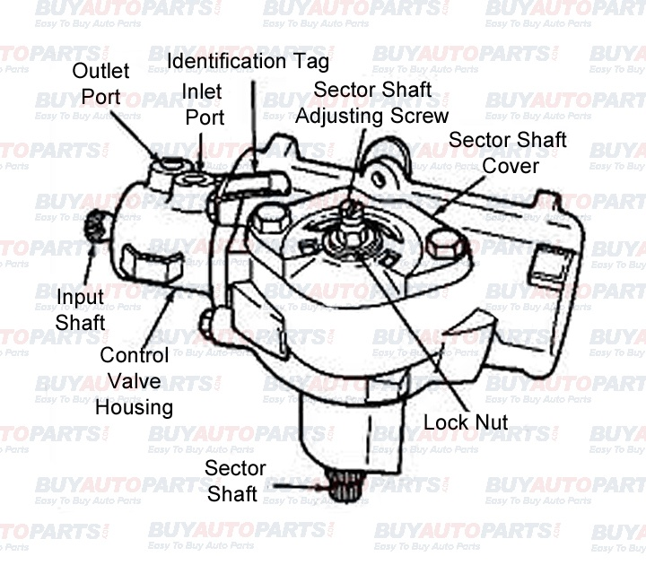 saginaw power steering gearbox diagram
