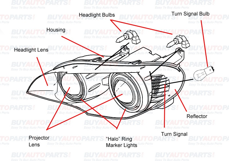 an introduction to headlight layouts headlight parts diagram 1998 f50 headlight parts diagram #1