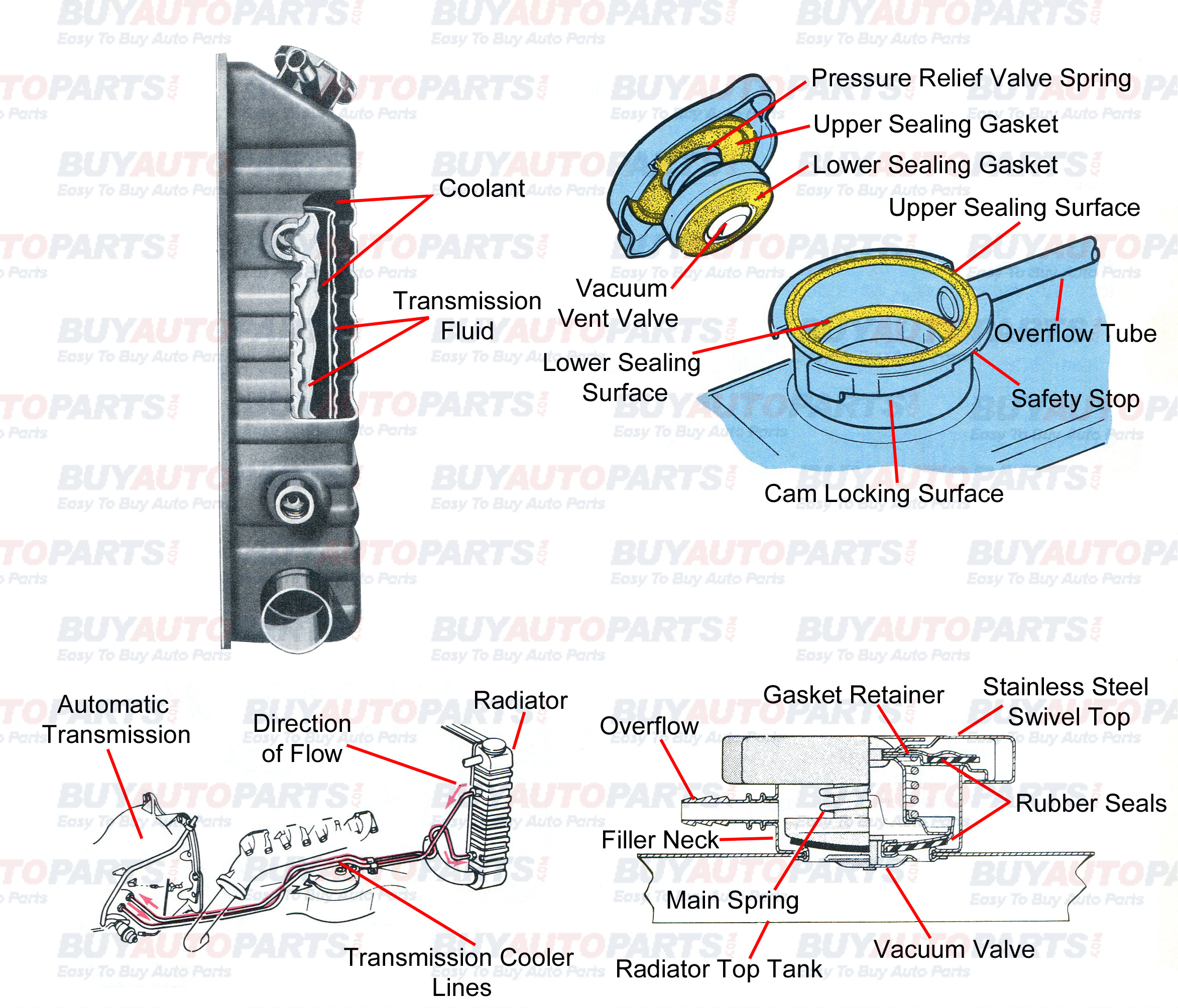 car radiator diagram on parts of a drawing  car  get free