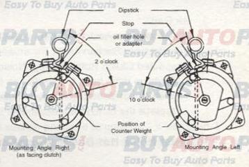 Sanden AC Compressor Inspection Procedures