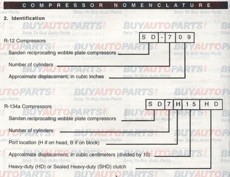 How To Determine Your Sanden AC Compressor Numbers