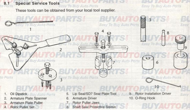 sanden compressor service tools