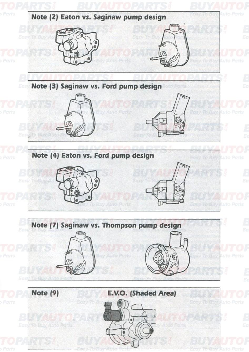 power steering pump types