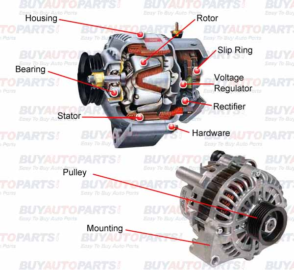 How Much Does It Cost To Replace An Alternator >> Repair Alternator