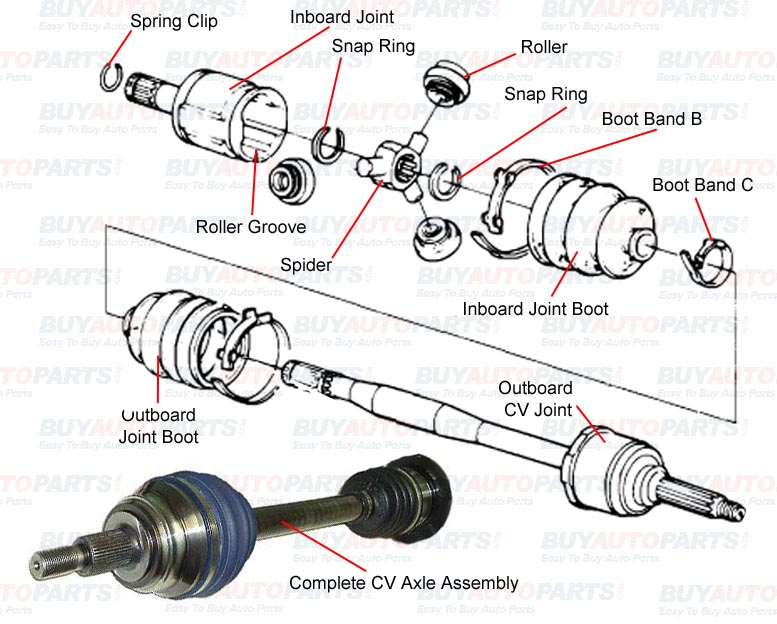 Electronic throttle control also Suspension in addition Chevy Truck Heater Hose Routing together with What Is A Axle as well Bmw De Quebec. on automobile transmission