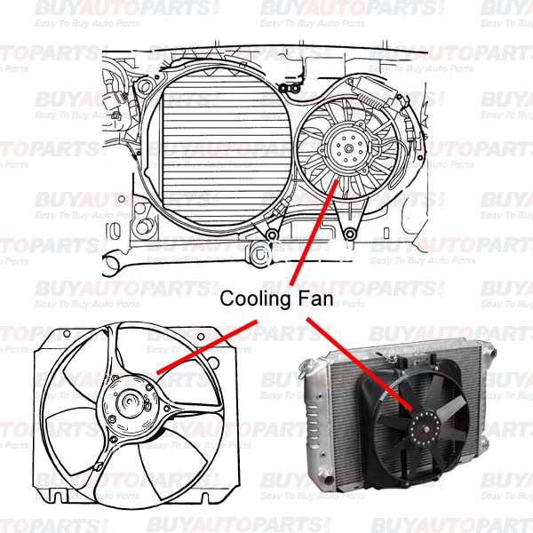 how to fix a cooling fan