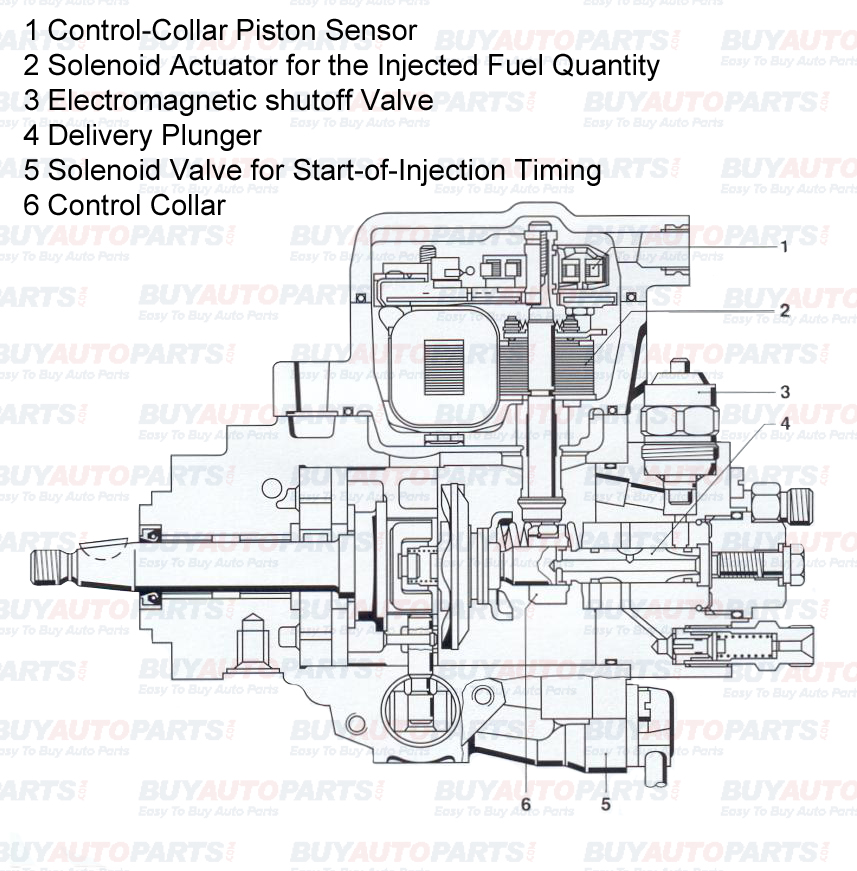 how to buy diesel injection pumops