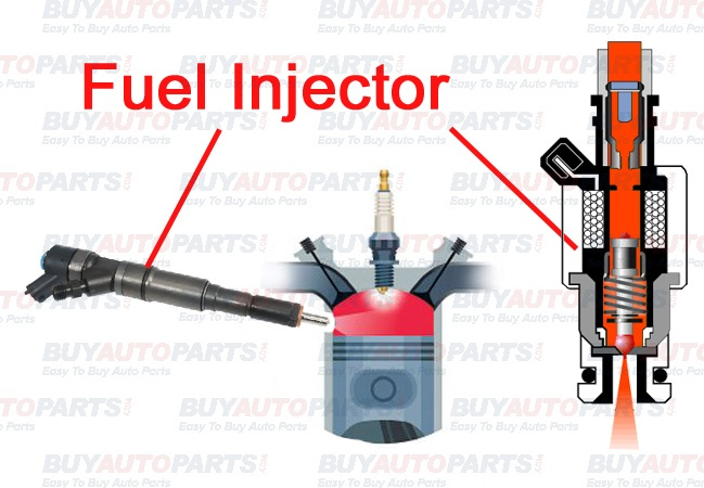 What Can Go Wrong With The Fuel Injectors